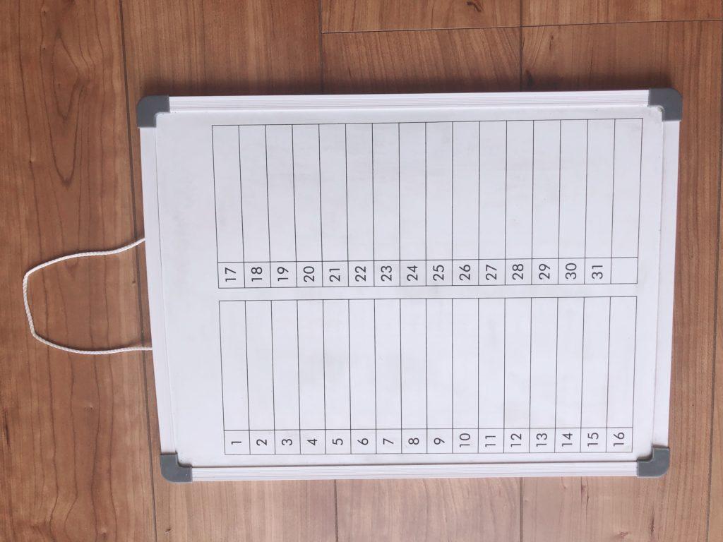 ホワイトボード表